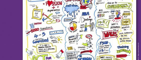 2016 Helens Graphic Recording